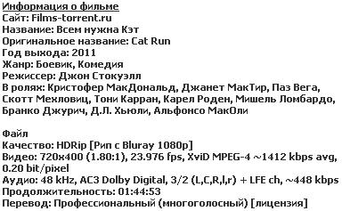 Всем нужна Кэт (2011)