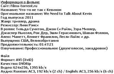 Что-то не так с Кевином (2011)