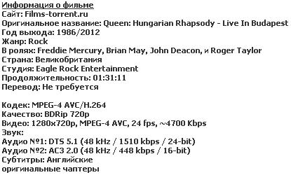 Венгерская рапсодия: QUEEN