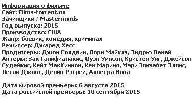 Зачинщики (2015)