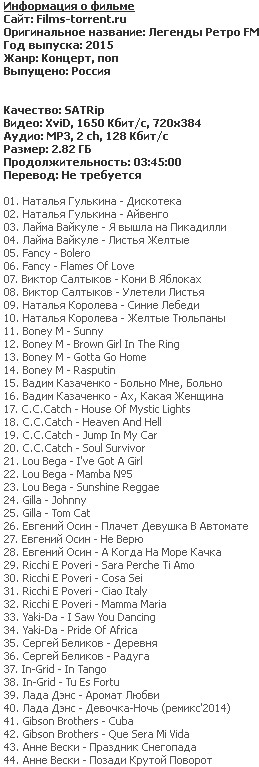 Легенды Ретро FM (2015)
