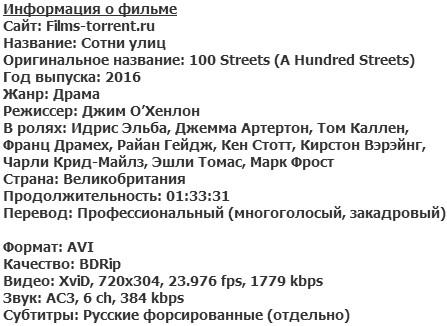 Сотни улиц (2016)