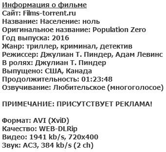 Население: ноль (2016)