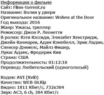 Волки у двери (2016)