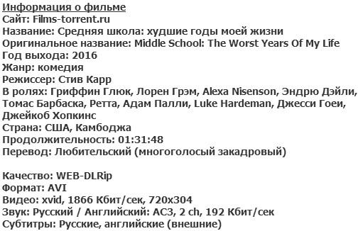 Средняя школа: худшие годы моей жизни (2016)