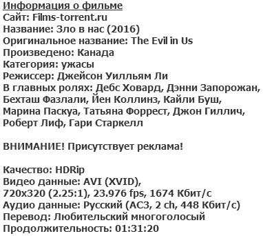 Зло в нас (2016)