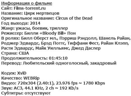 Цирк мертвецов (2014)