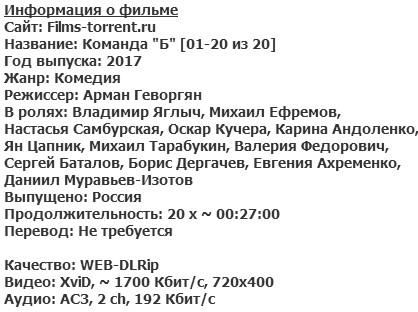 """Команда """"Б"""" (2017)"""