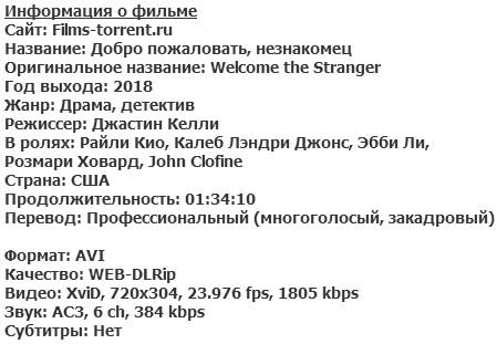 Добро пожаловать, незнакомец (2018)