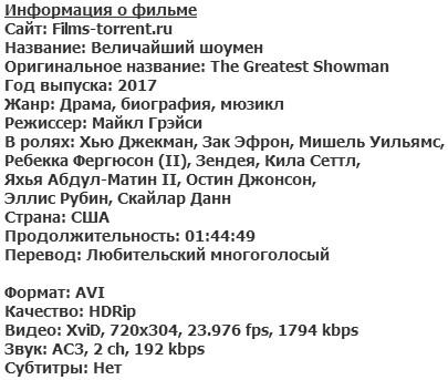 Величайший шоумен (2017)