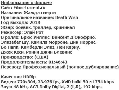 Жажда смерти (2018)