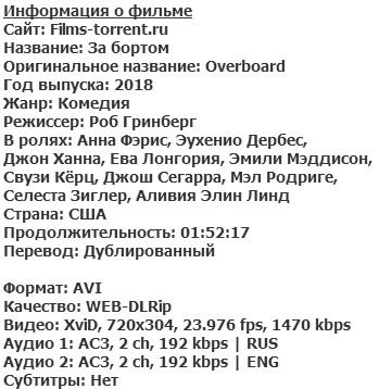 За бортом (2018)