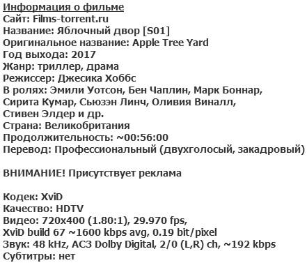 Яблочный двор (2017)