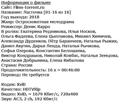 Ласточка (2018)