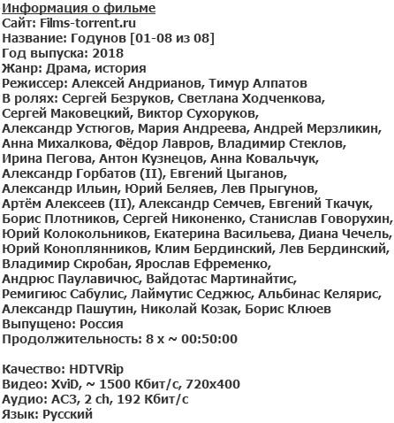Годунов (2018)