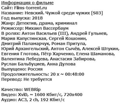 Невский. Чужой среди чужих (2018)