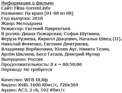 На краю (2018)