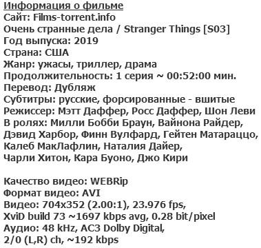 Очень странные дела 3 сезон (2019)