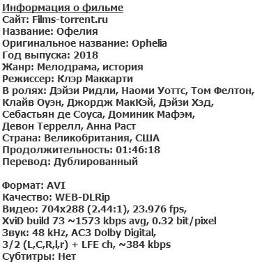 Офелия (2018)