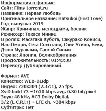 Первая любовь (2019)
