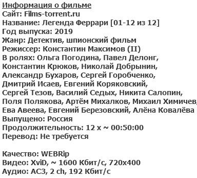 Легенда Феррари (2019)