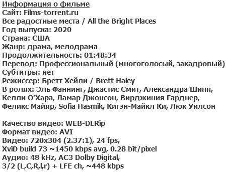 Все радостные места (2020)