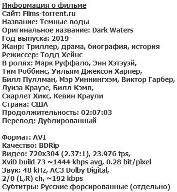 Темные воды (2020)