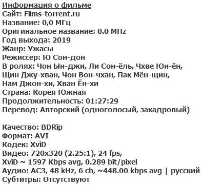 0,0 МГц (2019)