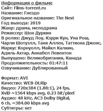 Гнездо (2019)