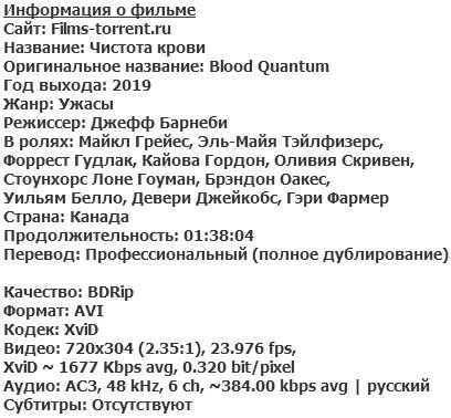 Чистота крови (2019)