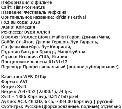 Фестиваль Рифкина (2020)
