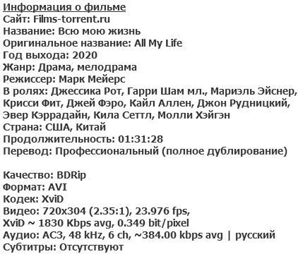 Всю мою жизнь (2020)