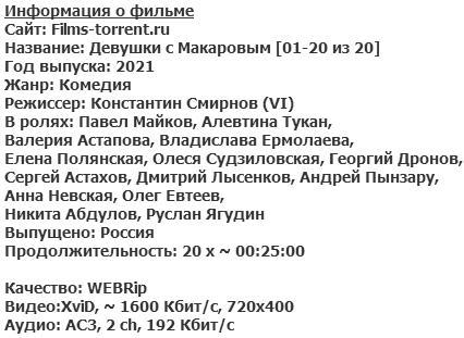 Девушки с Макаровым (2021)