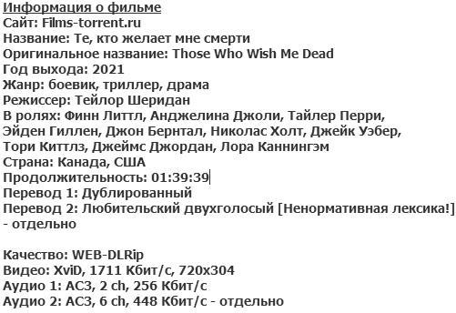 Те, кто желает мне смерти (2021)
