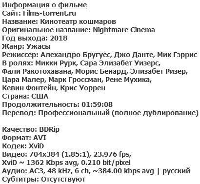 Кинотеатр кошмаров (2018)