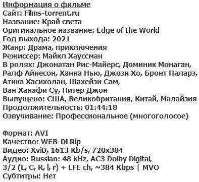 Край света (2021)